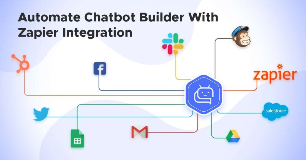 Chatfuel Vs BotMyWork Chatbot Builder: Which Chatbot Will Be More Productive For Your Business?